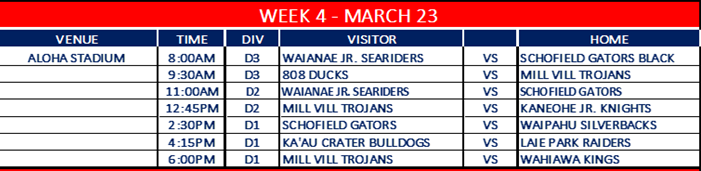 Jr Prep Sports of America Week 4 March 23 youth football schedule